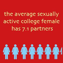 sexuallyactive